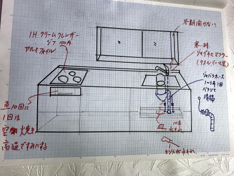 キッチンの点検!