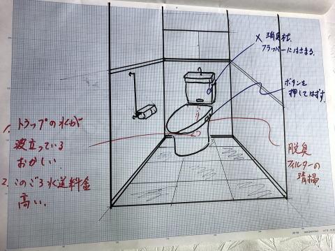 トイレの点検項目!